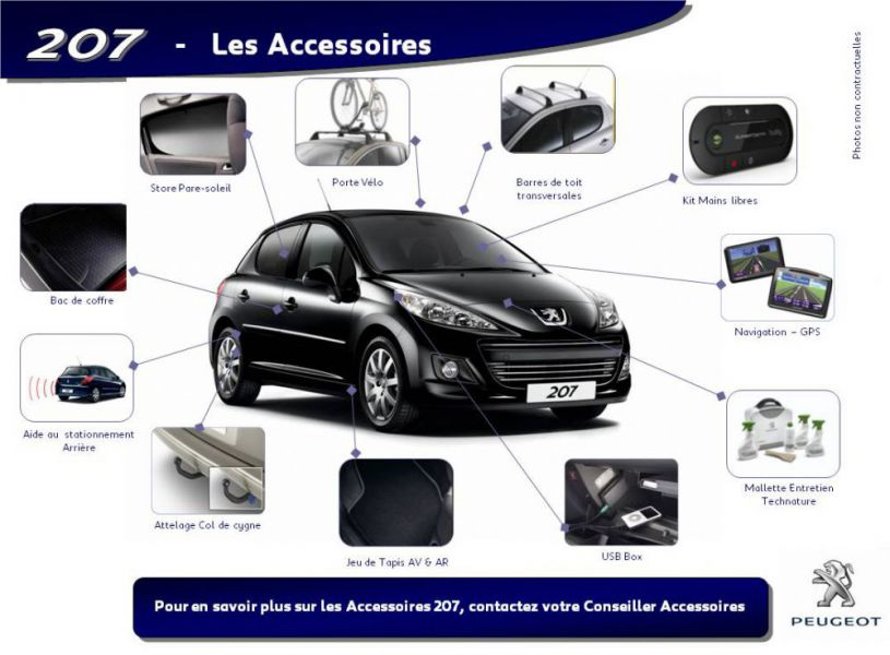 Pieces carrosserie 207